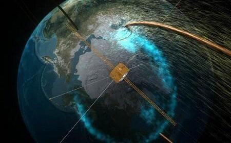 Magnetic Portals