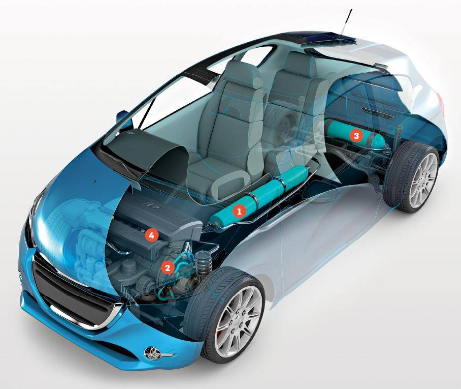 Car Powered by Compressed Air
