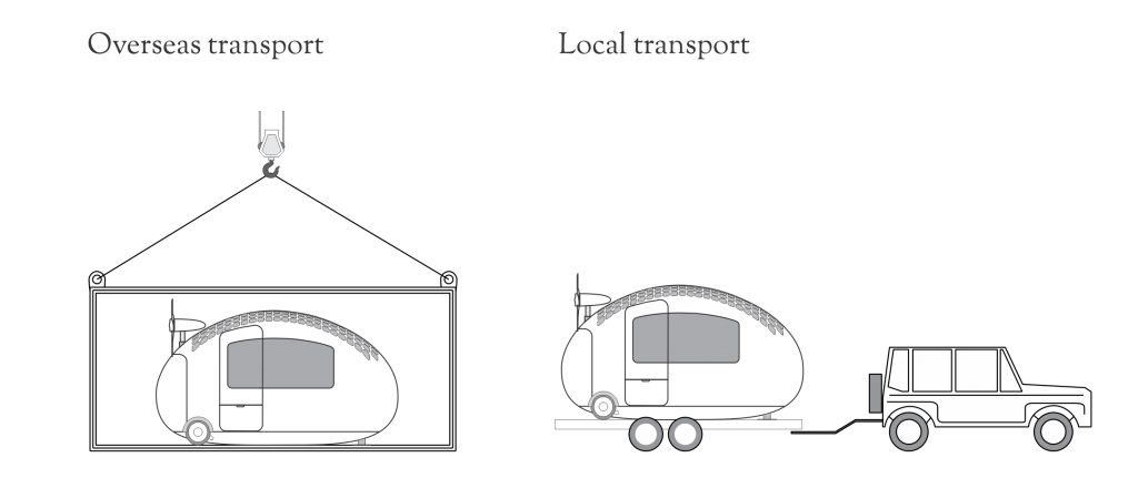 Ecocapsule: transportation