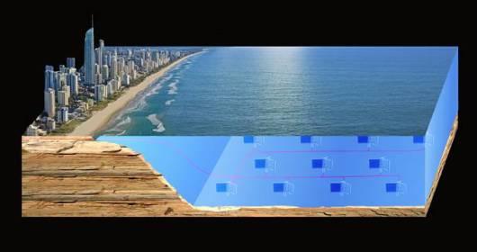 Ocean energy turbines