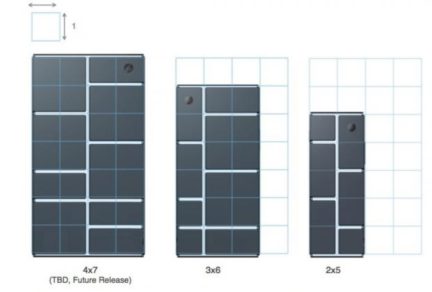 Project Ara rear parceling grid for Large, Medium and Mini Configurations; source