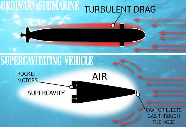 supersonic_submarine_1