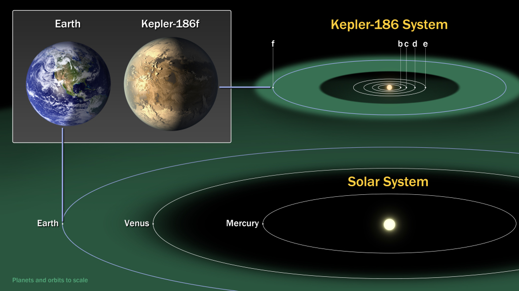 another_Earth_kepler186f