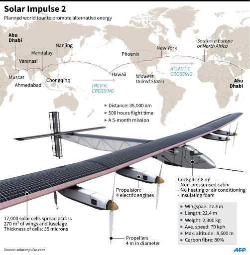 solar_powered_plane